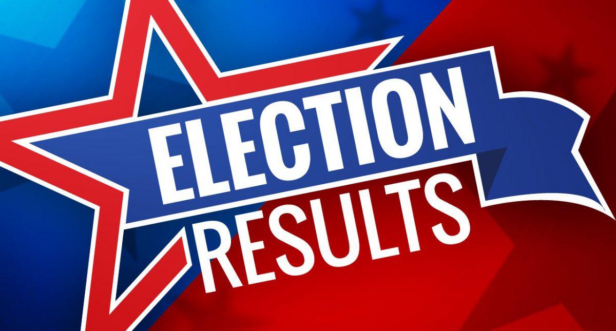 Burkett Wins Sheriff Shake Up In Iron County Commission